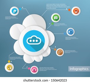 Cloud computing and technology,Infographic design,vector