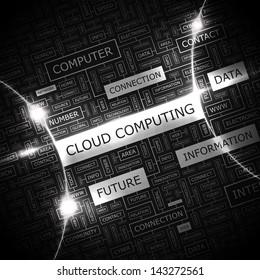 CLOUD COMPUTING. Word cloud concept illustration.