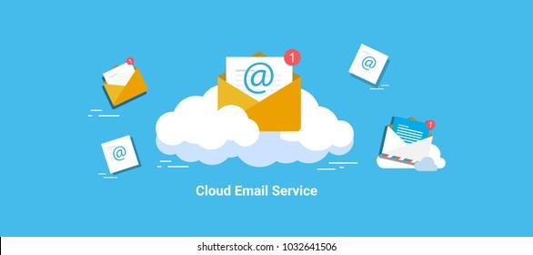 Cloud Email Service, Online Message Service. Cloud Server Hosting for Email. Flat vector illustration