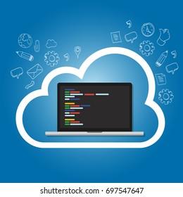cloud online coding repository on the cloud internet web development programming line of code script on screen