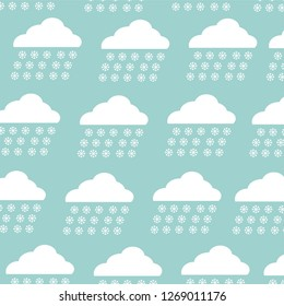 cloud pattern rain
