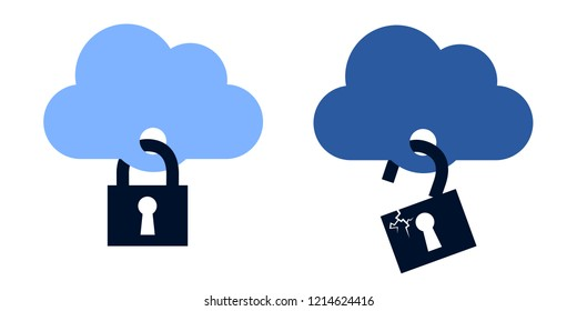 Cloud as safe and unsafe online storage of data and information. Secure protection by lock / broken padlock after hacking and violent theft. Vector illustration