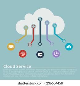 Cloud service, concept of safe cloud computing. Flat design, vector illustration.