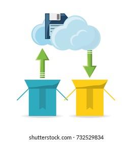 Cloud service design