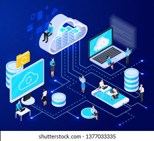 Cloud services isometric composition with big icons of cloud computing infrastructure elements connected with dashed lines vector illustration