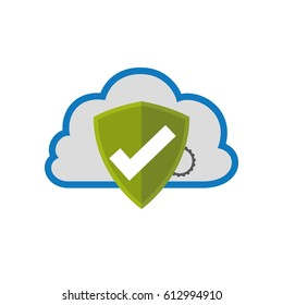 cloud shield security approval