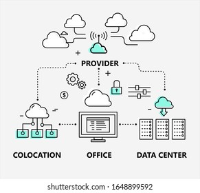 Cloud technologies thin line infographics, internet provider, colocation, office, data center. Outline vector illustration.