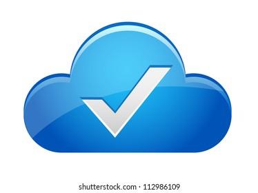 cloud upload complete