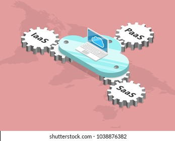 Cloud-computing models flat isometric vector. Displays a cloud with gears that spin another gears with names Saas, Paas, Iaas, which mean Software, Infrastructure, Platform as Service accordingly.