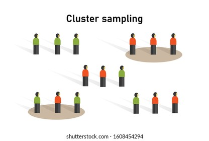 Cluster sampling method in statistics. Research on sample collecting data in scientific survey techniques.