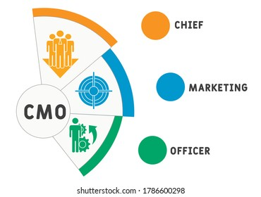 CMO - Chief Marketing Officer acronym, business concept. word lettering typography design illustration with line icons and ornaments.  Internet web site promotion concept vector layout.