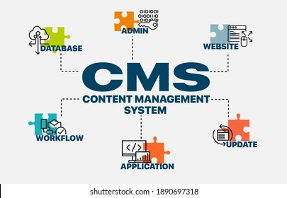 CMS. Content Management System concept. Infographics. Chart with keywords and icons. CMS vector illustration.