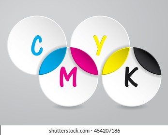 Cmyk background with 3d circles and CMYK text