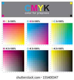 The CMYK color model is a subtractive color model, used in color printing, and is also used to describe the printing process itself. CMYK refers to the 4 inks used: cyan, magenta, yellow and black