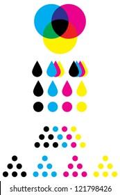CMYK marks for use on cartridge or refill supplies