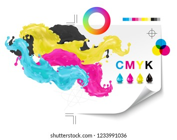 CMYK polygraphy, typography, offset set symbols and colors splash paint in vector. Printing logo and background. Paper, cut marks, color mixing, color wheel gradient, prepress.