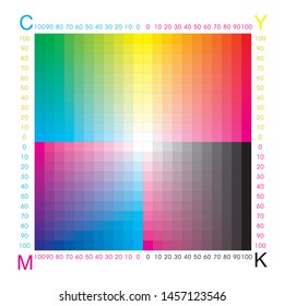CMYK Press Color Chart. Color print test page. Illustration CMYK colors for print. Vector color palette. Used to pick color swatches.