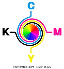 Cmyk print icon. Color circle. Bright scheme color wheel, multicolor round circle palette. Vector Illustration.