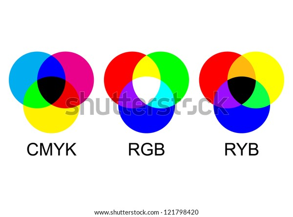CMYK RGB RYB color schemes