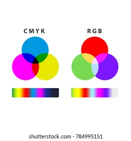 Cmyk and rgb vector illustration. Gradient scale vector