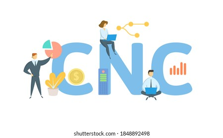 CNC, Currently Not Collectible. Concept with keywords, people and icons. Flat vector illustration. Isolated on white background.