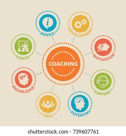 COACHING. Concept with icons and signs.