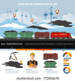 Coal mine, the train with coal infographic. Production and transportation of coal