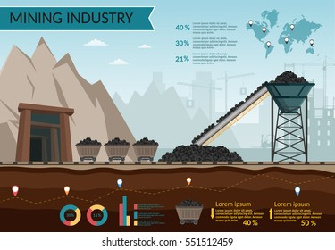 Coal mining industry and transportation set infographics elements of isolated vector technics buildings