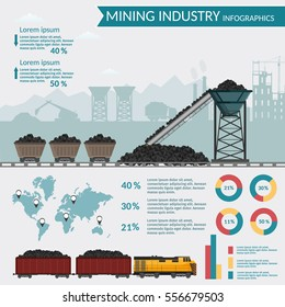 Coal mining industry and transportation set infographics elements isolated of vector technics buildings