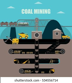 Coal mining, land cross section. Work in the coal mine, various methods of coal mining by using machines and mechanisms in the quarry and underground, transportation of fossils by cargo train. Vector