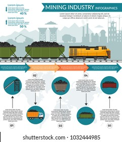 Coal transportation with train car flat design. Mining industry infographic elements coal extraction.