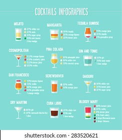 Cocktails infographic set. Vector illustration.