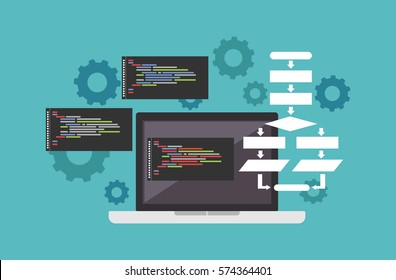 Code or programming concept. Banner illustration of application development concept.