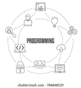 Coding and programming concept. Software development and computer technology.