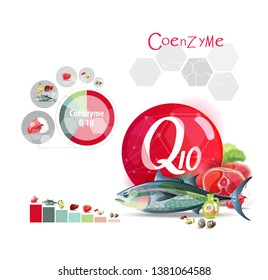 Coenzyme Q10. Top natural organic foods high in trace element. Chart