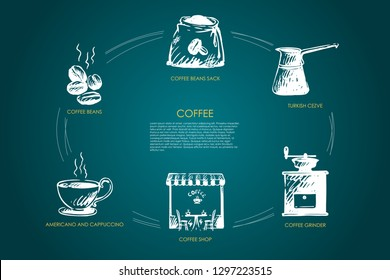 Coffee- beans, americano and cappucino, coffee shop, grinder, turkish cezve, bean sack vector concept set. Hand drawn sketch isolated illustration