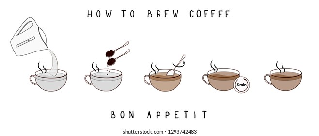 Coffee brewing cooking directions. Steps how to cooking coffee. Vector illustration