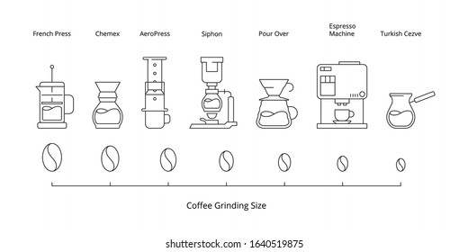 Coffee brewing. Hot drinks pictogram pouring method for cold coffee vector icon infographic