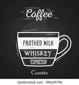 Coffee composition, Sketch Illustration