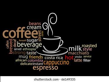 Coffee concept word cloud