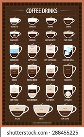 The coffee drinks infographics, set elements. A visual reference for ingredient ratios. Vector illustration.