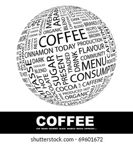 COFFEE. Globe with different association terms.