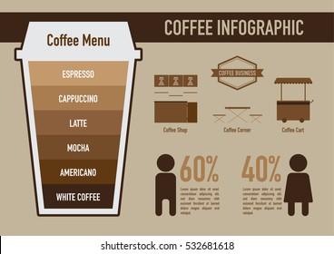 coffee-infographic-set-vector-illustrati