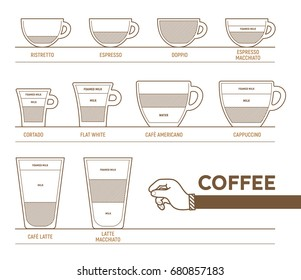 Coffee menu. Large set of hot coffee drinks. Hot drinks vector illustration isolated on white background. Espresso, cappuccino, latte, flat white and more coffees for restaurant design