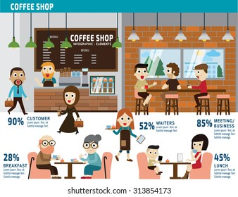 Coffee shop. urban society concept. infographic element. vector flat icons cartoon design. illustration. isolated on white background.
