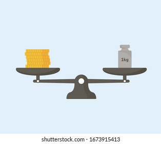 coin and weight on the scale illustration set. Plate, Kilogram, Flat. Vector drawing. Hand drawn style.
