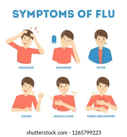 Cold or flu symptoms infographic. Fever and cough, sore throat. Idea of medical treatment and healthcare. Flat vector illustration
