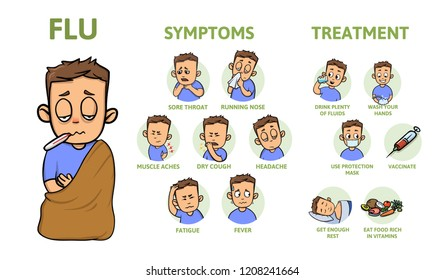Cold and flu symptoms and prevention. Signs, symptoms, and treatment. Information poster with text and character. Colorful flat vector illustration, horizontal.