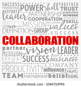 COLLABORATION word cloud collage, business concept background