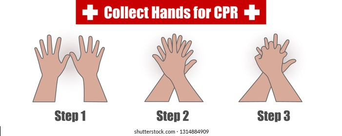 Collect Hands Step for Chest Compressions Cardiopulmonary Resuscitation (CPR) Process in First Aids Rescue on Unconscious Person - Infographic Flat Design